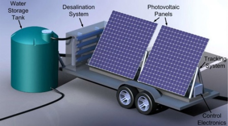 solar-desalination