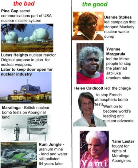 Australia history